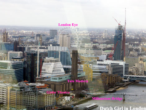 Tate-Modern-London-Eye-Millennium-Bridge-Globe-Theatre